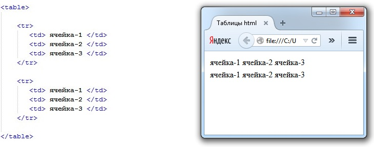 Урок 7 цвета html /