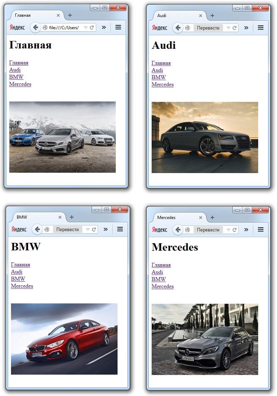 Изображения html