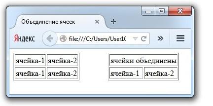 Объединение ячеек таблицы html
