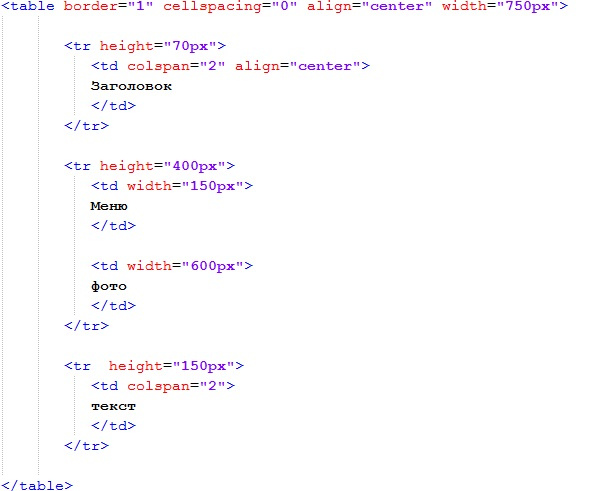 Каркас страницы html
