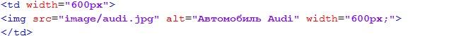 Изображение html