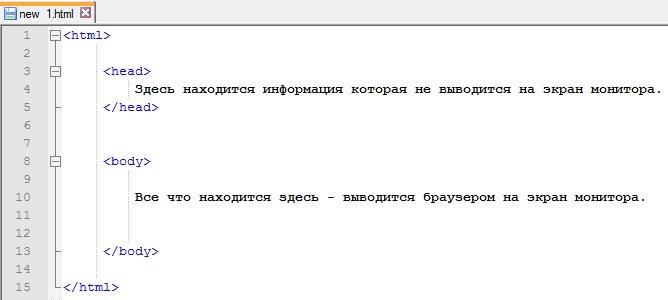 Учебник созданию html